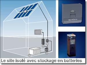 solaire photovoltaique installation panneaux photovoltaique panneaux solaires photovoltaiques. Black Bedroom Furniture Sets. Home Design Ideas